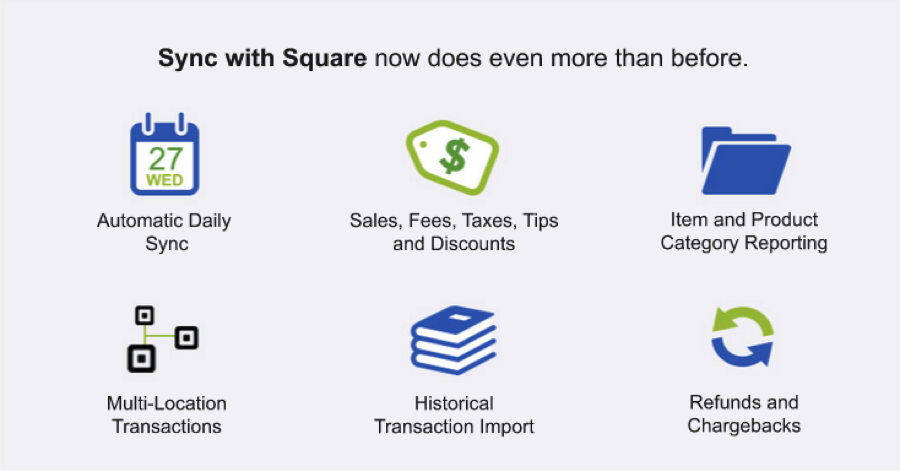 Sync Square with Quickbooks Online