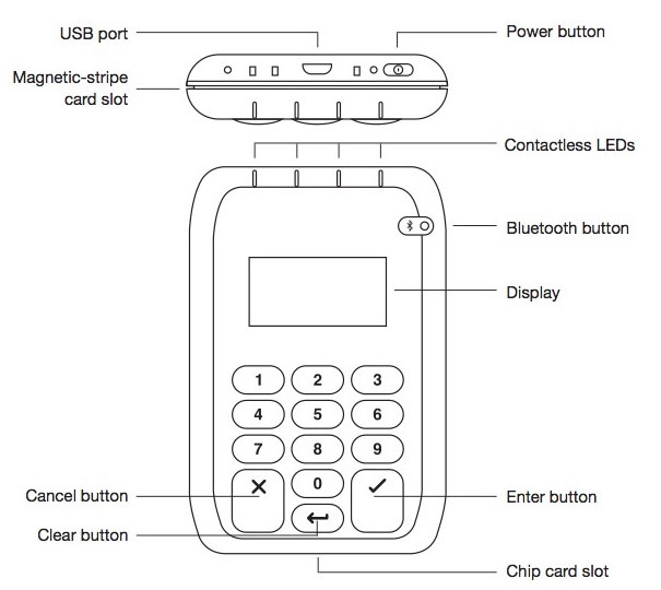 The Miura M010 reader showing the display, the bluetooth button in the top-right, and the keypad.