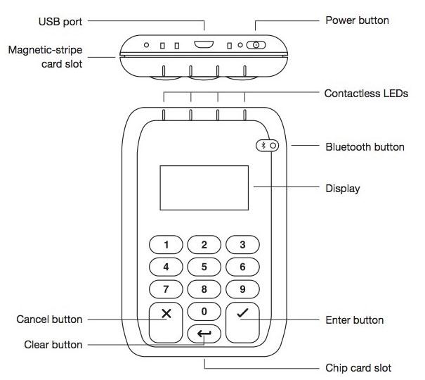Le lecteur Miura M010, avec l'écran, le bouton Bluetooth en haut à droite et le clavier.